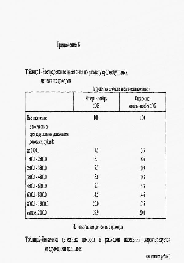 Приложение в диссертации образец 7496